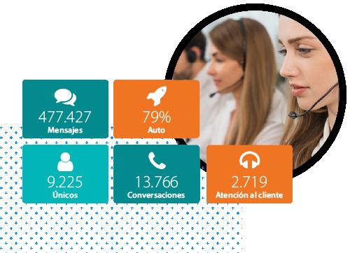 chatbot conversacional empresas
